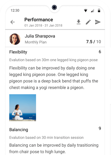 Yoga member performance report