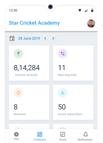 Business Report for Cricket Academy