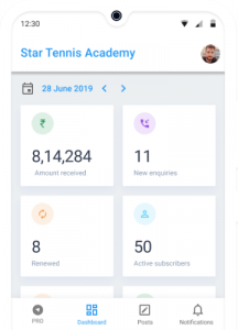 Business Report for Tennis Academy